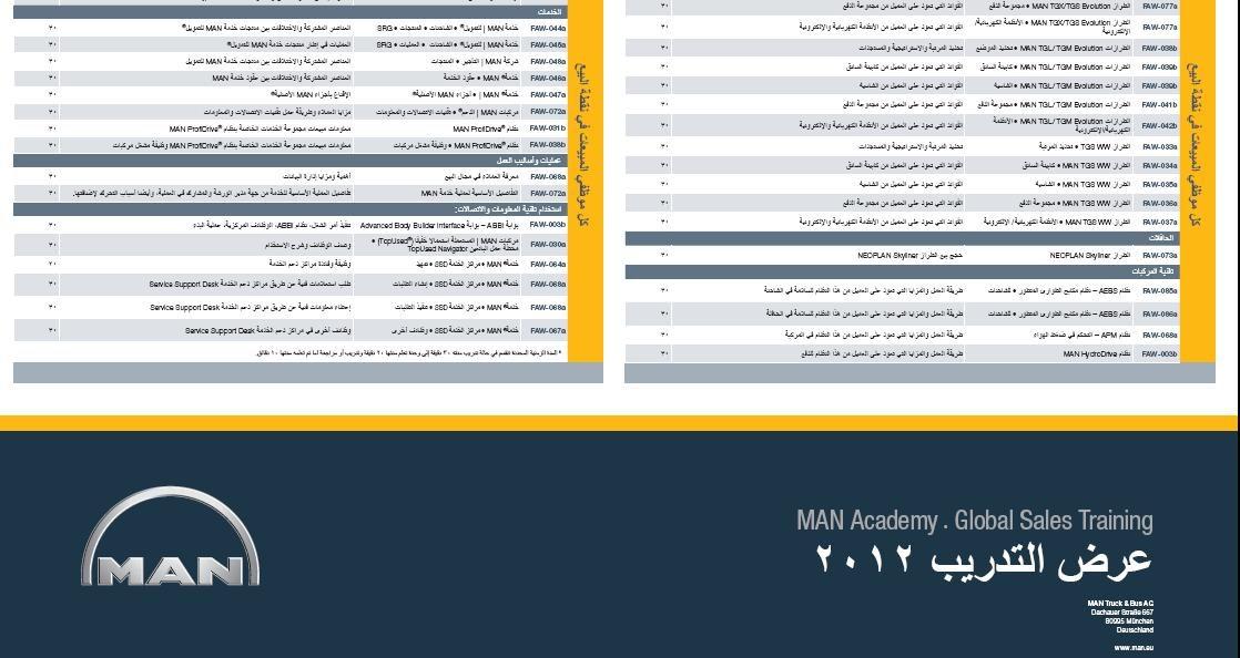 MAN_Academy_TA_1