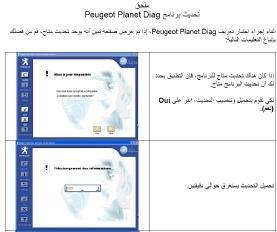 Peugeot_SW_HW_Planet_Daignose