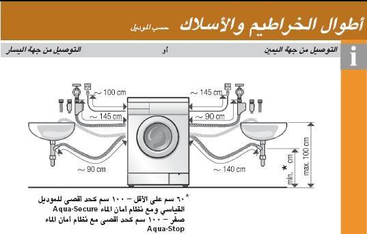 Siemens_Waschmaschine_Austellung